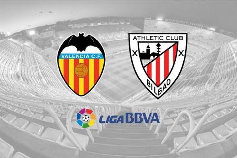 Valencia vs Bilbao 2h45 ngày 43 (La Liga 201819) hình ảnh