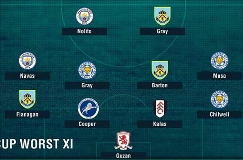 Doi hinh 11 cau thu te nhat vong 5 cup FA 201617 hinh anh 12