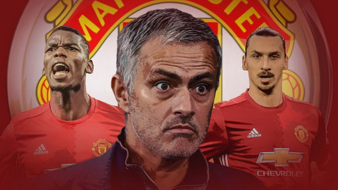 StEtienne vs MU (0h00 ngay 232) Man tong duyet cua Mourinho hinh anh