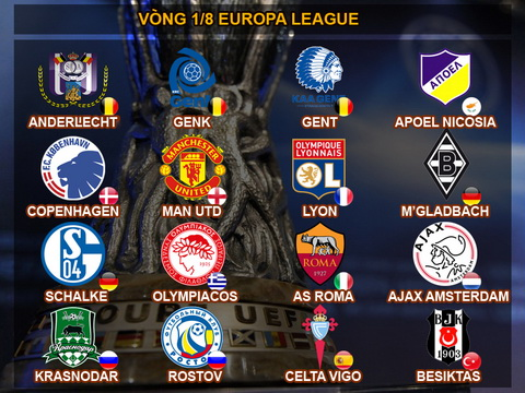TRUC TIEP Boc tham vong 18 Europa League 201617 (19h00 ngay 2412) hinh anh