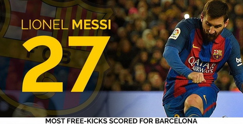 Messi pha them mot ky luc trong tran thang cua Barcelona.
