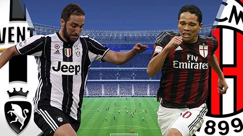 Nhan dinh Juventus vs AC Milan 02h45 ngay 113 (Serie A 201617) hinh anh