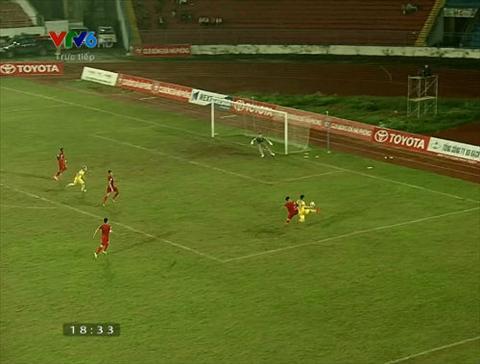 Tổng hợp: Hải Phòng 0-0 Thanh Hóa (Vòng 9 V-League 2017)