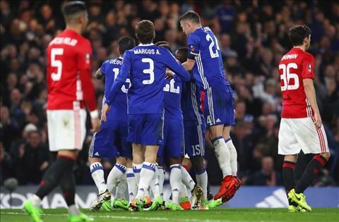 Chelsea lan thu 2 danh bai M.U mua nay