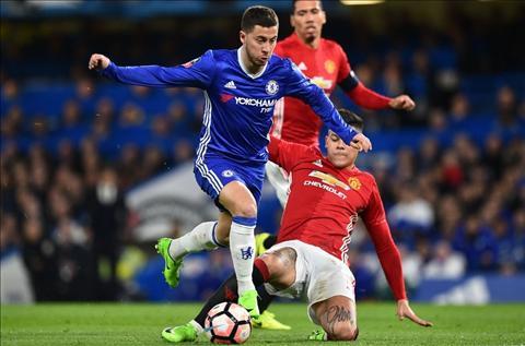 Hazard cua Chelsea di bong truoc cau thu M.U