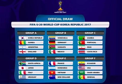 Ket qua boc tham U20 World Cup