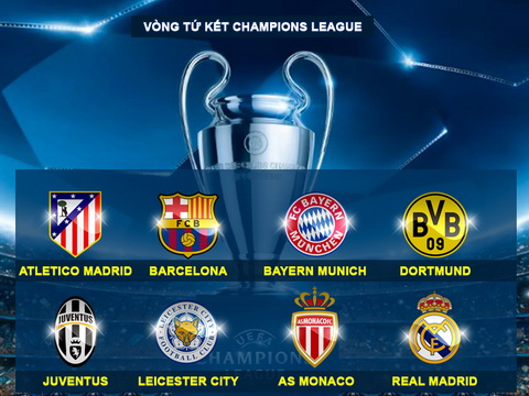 TRUC TIEP Boc tham vong tu ket cup C1Champions League 201617 (18h ngay 173) hinh anh