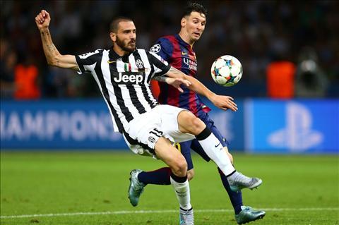 Juventus vs Barca tai tu ket CL Remontada chang nghia gi voi nguoi Y! hinh anh