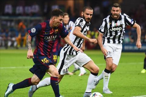 Sep Juventus tu tin du dung Barca tai tu ket Champions League hinh anh