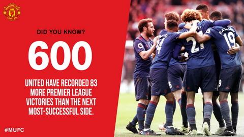 MU dat den cot moc 600 chien thang tai Premier League.