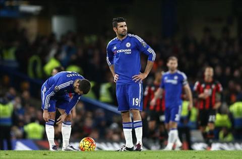 Noi soi ke hoach mua ban cua Chelsea o He 2017 hinh anh 3