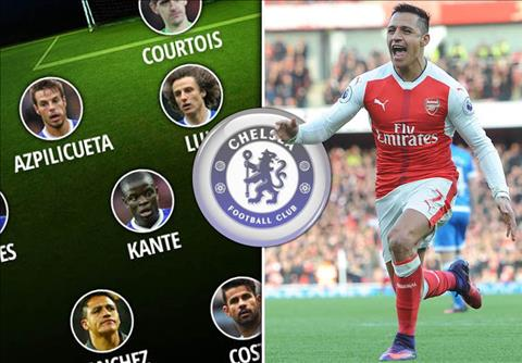 Quan diem Arsenal khong the ban Sanchez cho Chelsea hinh anh 2