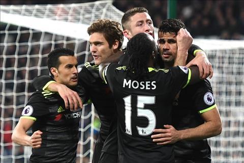 So sanh mua giai dau tien cua Mourinho va Conte o Chelsea hinh anh 3