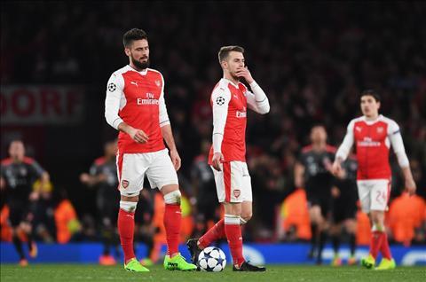 Arsenal mat Sanchez va Ozil o ky chuyen nhuong He 2017 hinh anh