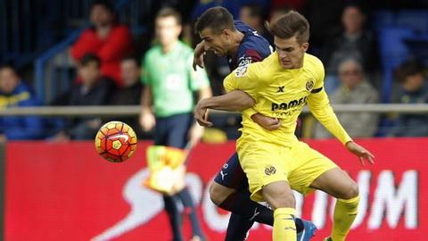 Nhan dinh Villarreal vs Eibar 18h00 ngay 14 (La Liga 201617) hinh anh