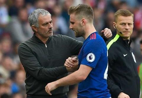 Mourinho dat moc thoi gian thu thach cho Luke Shaw hinh anh