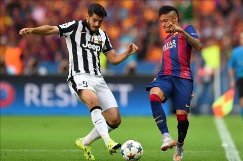 Juventus vs Barca (1h45 ngay 124) Nuoc Y khong hieu khach hinh anh