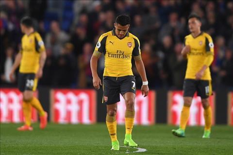 Sanchez o tran thua Arsenal