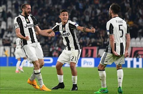 Juventus danh bai Barca tren san nha