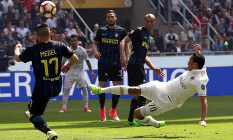 Tong hop Inter Milan 2-2 AC Milan (Vong 32 Serie A 201617) hinh anh