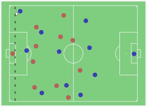 Trong tai tran Real Madrid 4-2 Bayern mac hang loat sai lam hinh anh 4