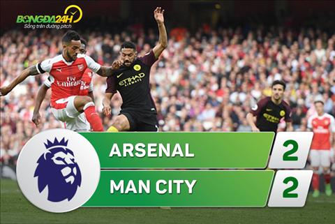 Tong hop Arsenal 2-2 Man City (Vong 30 NHA 201617) hinh anh