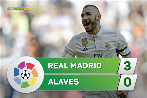 Real Madrid 3-0 Alaves (Vong 29 La Liga 2016/17)