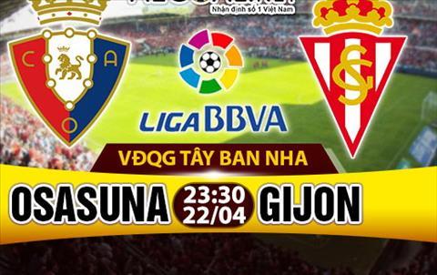 Nhan dinh Osasuna vs Gijon 23h30 ngay 224 (La Liga 201617) hinh anh