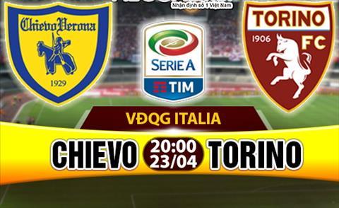 Nhan dinh Chievo vs Torino 20h00 ngay 234 (Serie A 201617) hinh anh