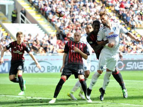 Tong hop AC Milan 1-2 Empoli (Vong 33 Serie A 201617) hinh anh