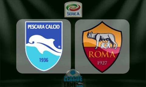 Nhan dinh Pescara vs AS Roma 01h45 ngay 254 (Serie A 201617) hinh anh