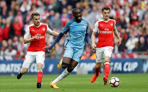 Arsenal Man City