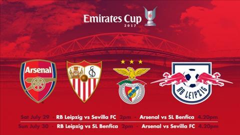 Arsenal tuyen bo Emirates Cup chinh thuc tro lai hinh anh