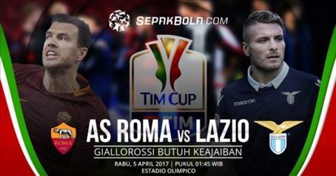 Nhan dinh AS Roma vs Lazio 17h30 ngay 304 (Serie A 201617) hinh anh