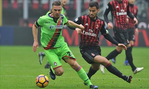 Nhan dinh Crotone vs AC Milan 20h00 ngay 304 (Serie A 201617) hinh anh