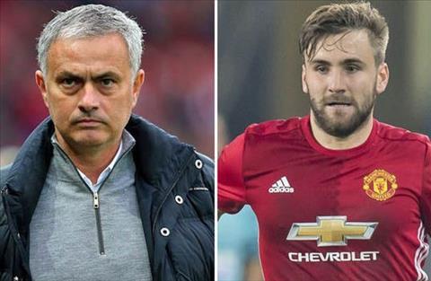 Shaw va Mourinho