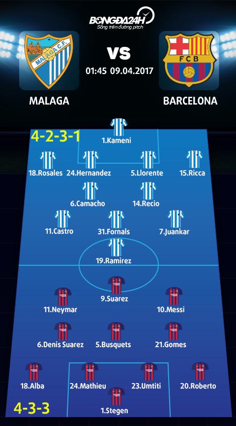 Malaga vs Barca (1h45 ngay 94) Tuong vay ma khong phai vay hinh anh 4
