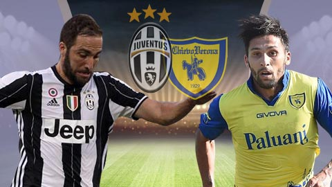 Nhan dinh Juventus vs Chievo 01h45 ngay 94 (Serie A 201617) hinh anh
