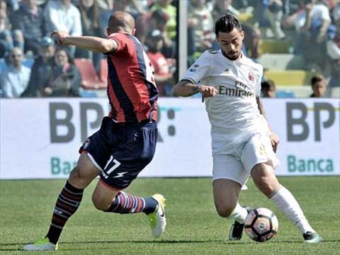 Tong hop Crotone 1-1 AC Milan (Vong 34 Serie A 201617) hinh anh