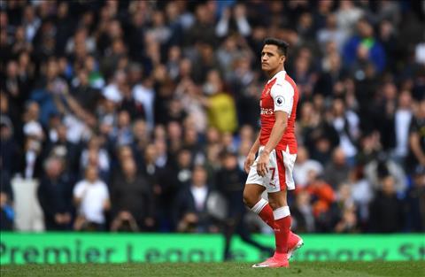 Nhung diem nhan sau that bai toan dien cua Arsenal truoc Tottenham hinh anh 3