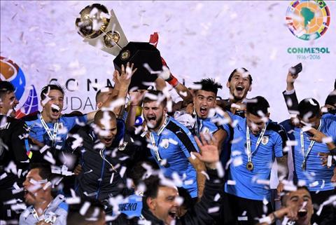 Gioi thieu - Thong tin doi U20 Uruguay (Bang D FIFA U20 World Cup 2017) hinh anh