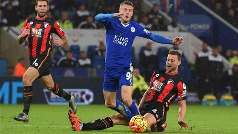 Nhan dinh Leicester vs Bournemouth 21h00 ngay 215 (NHA 201617) hinh anh