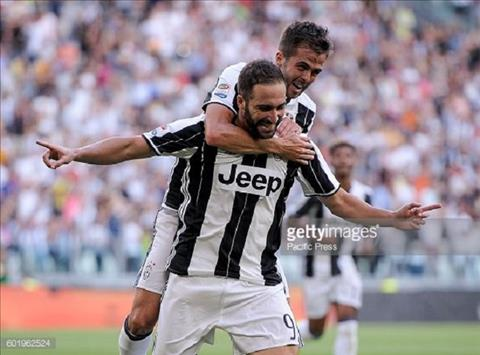 Nhan dinh Juventus vs Crotone 20h00 ngay 215 (Serie A 201617) hinh anh