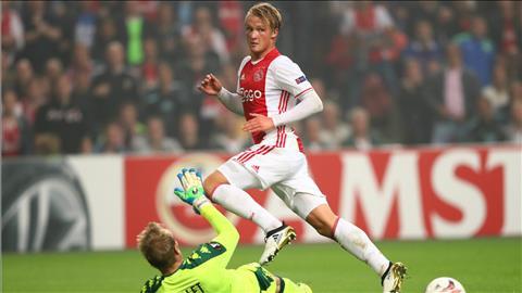 Liverpool va MU gap kho vu tien dao Kasper Dolberg hinh anh 2