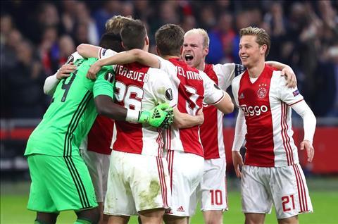 Truoc tran MU vs Ajax Nhung dua tre quyen luc cua Thanh Johan hinh anh 2