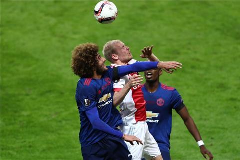 Thong ke ky luc sau tran dau Ajax 0-2 MU hinh anh 2