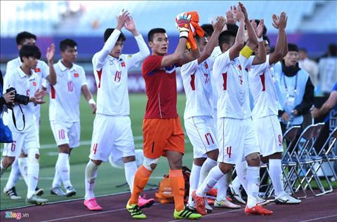 Phan tich co hoi di tiep cua U20 Viet Nam o U20 World Cup (P2) Thang la xong! hinh anh