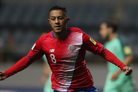 Nhan dinh U20 Costa Rica vs U20 Zambia 15h00 ngay 275 (U20 World Cup 2017) hinh anh