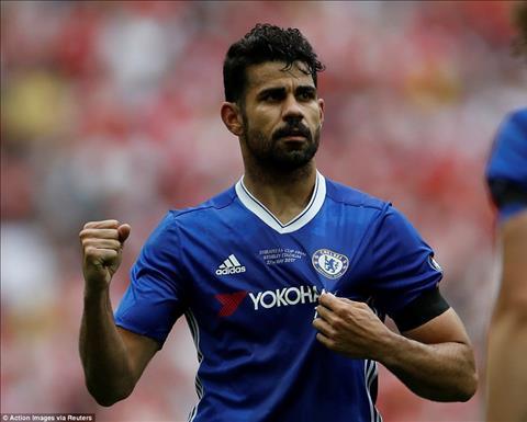 Tien dao Diego Costa sap cap ben AC Milan hinh anh