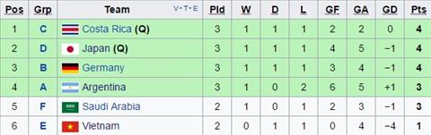 U20 Viet Nam vs U20 Honduras (13h00 ngay 285) Ai lam nen lich su hinh anh